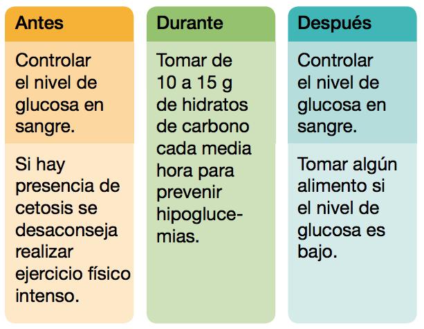 cual es el valor normal de la glucosa
